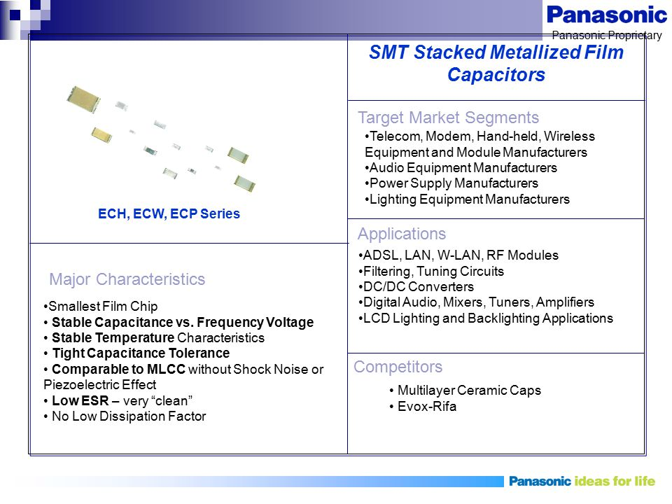Panasonic Proprietary SMT Stacked Metallized Film Capacitors Smallest Film Chip Stable Capacitance vs. Frequency Voltage Stable Temperature Characteri
