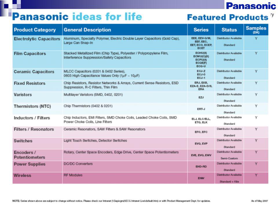Panasonic Proprietary