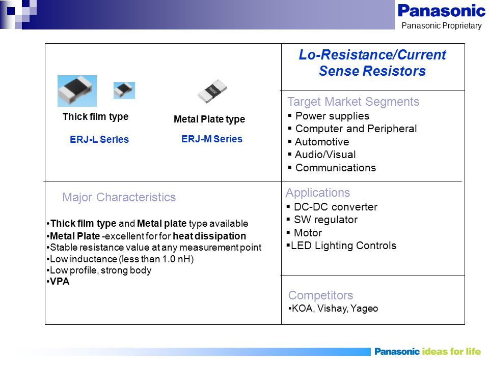 Panasonic Proprietary Major Characteristics Lo-Resistance/Current Sense Resistors Competitors KOA, Vishay, Yageo Thick film type and Metal plate type