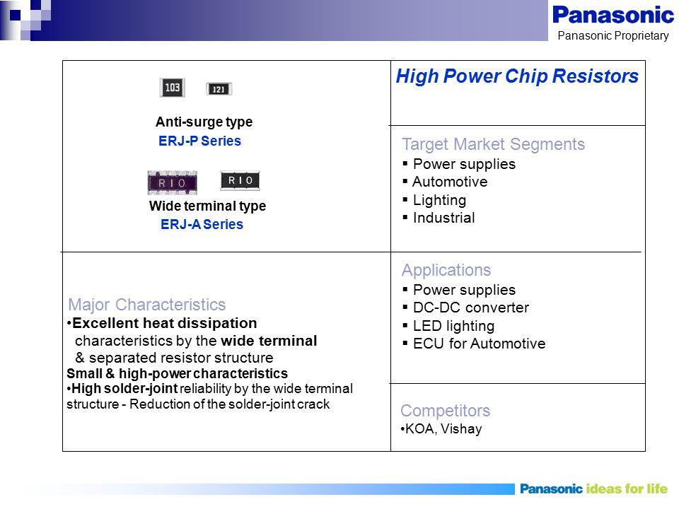 Panasonic Proprietary Major Characteristics High Power Chip Resistors Competitors KOA, Vishay Target Market Segments  Power supplies  Automotive  L