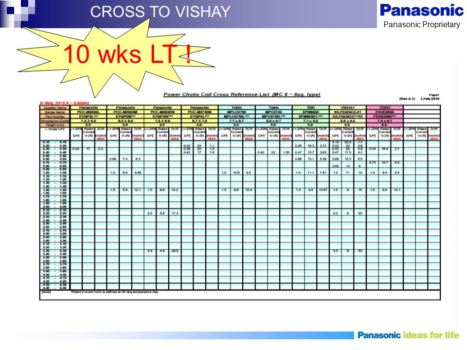Panasonic Proprietary CROSS TO VISHAY 10 wks LT !