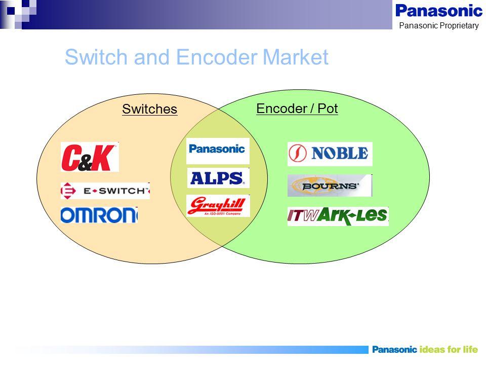Panasonic Proprietary Switch and Encoder Market Switches Encoder / Pot