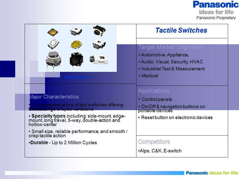 Panasonic Proprietary Tactile Switches Target Market Segments Automotive, Appliance, Audio, Visual, Security, HVAC Industrial Test & Measurement Medic