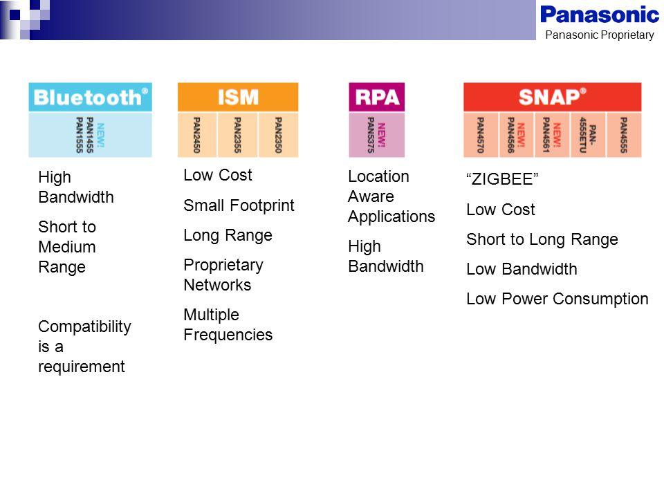 Panasonic Proprietary High Bandwidth Short to Medium Range Compatibility is a requirement Low Cost Small Footprint Long Range Proprietary Networks Mul