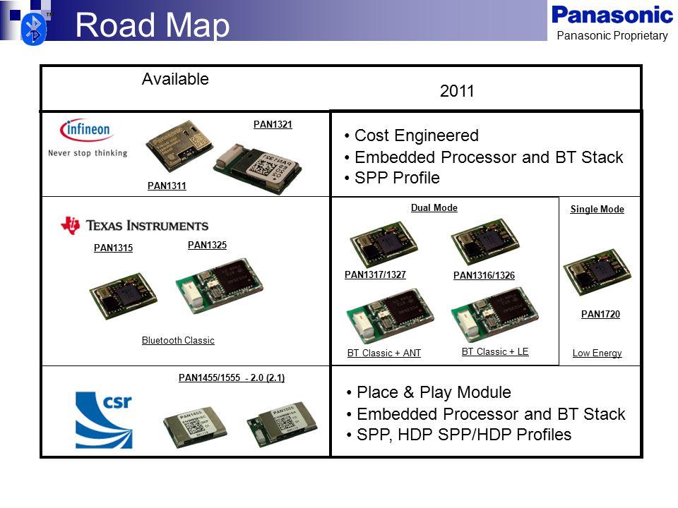 Panasonic Proprietary Available 2011 PAN1311 PAN1315 PAN1325 PAN1455/1555 - 2.0 (2.1) PAN1720 PAN1321 Dual Mode PAN1316/1326 PAN1317/1327 Bluetooth Cl