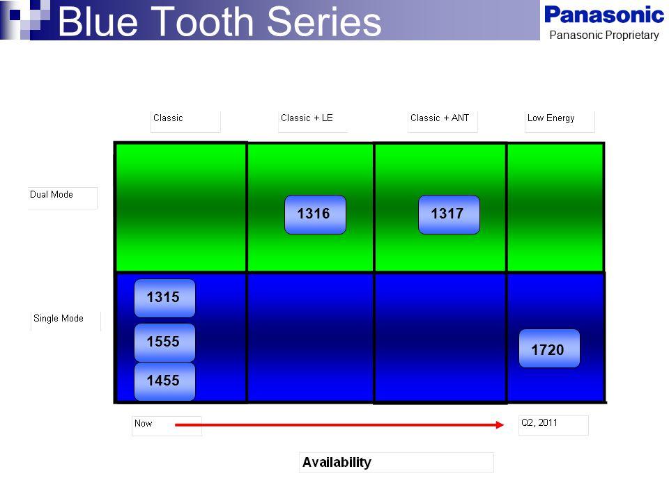 Panasonic Proprietary 1555 1315 13171316 1720 1455 Blue Tooth Series
