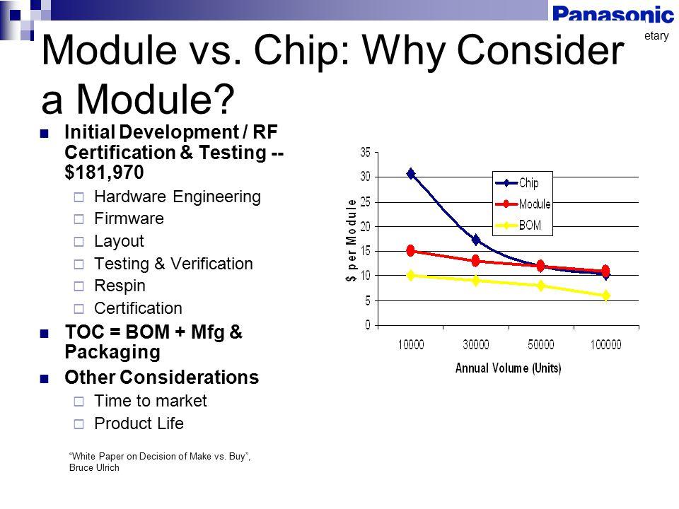 Panasonic Proprietary Module vs. Chip: Why Consider a Module? Initial Development / RF Certification & Testing -- $181,970  Hardware Engineering  Fi