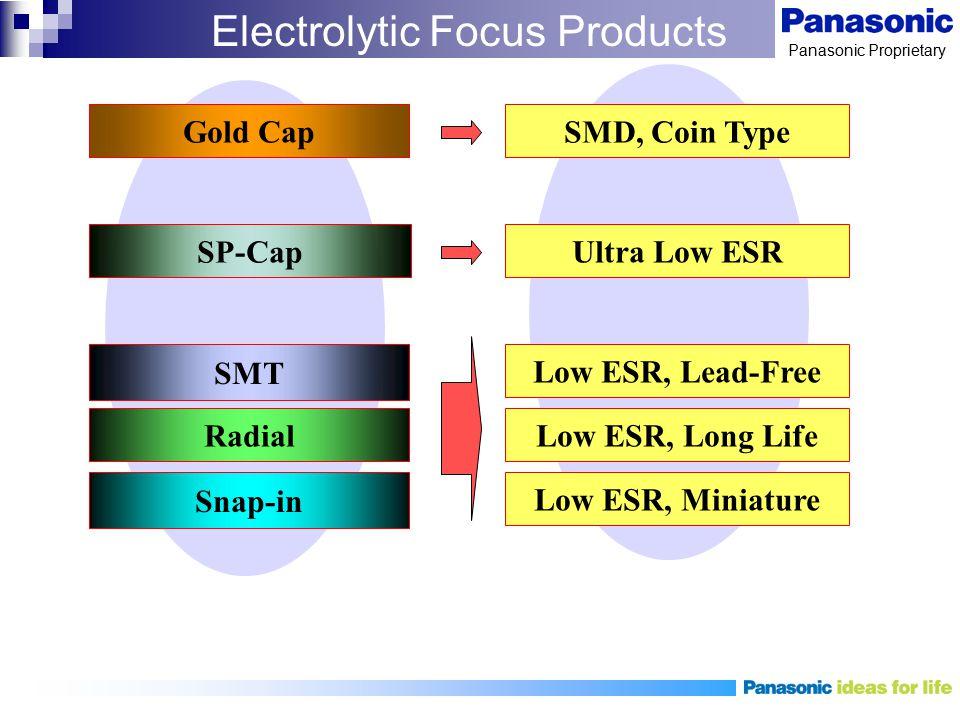 Panasonic Proprietary SP-Cap Gold Cap SMT SMD, Coin Type Ultra Low ESR Radial Snap-in Low ESR, Miniature Low ESR, Long Life Low ESR, Lead-Free Electro