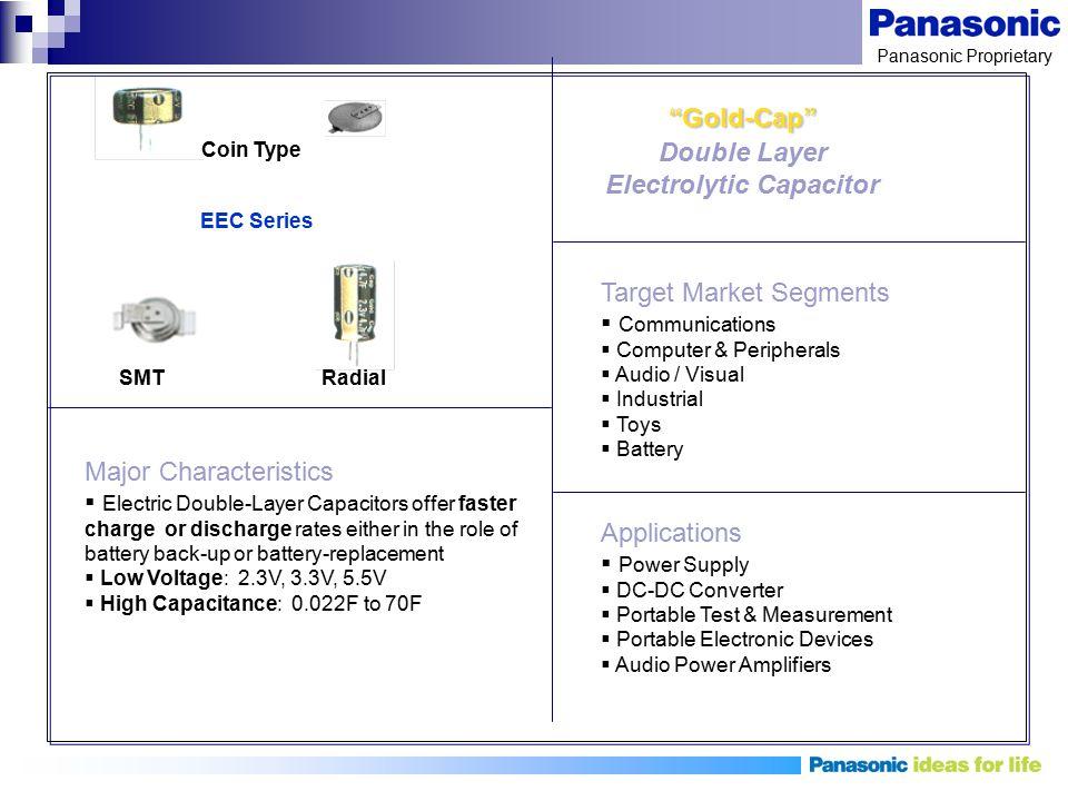 Panasonic Proprietary Applications  Power Supply  DC-DC Converter  Portable Test & Measurement  Portable Electronic Devices  Audio Power Amplifie