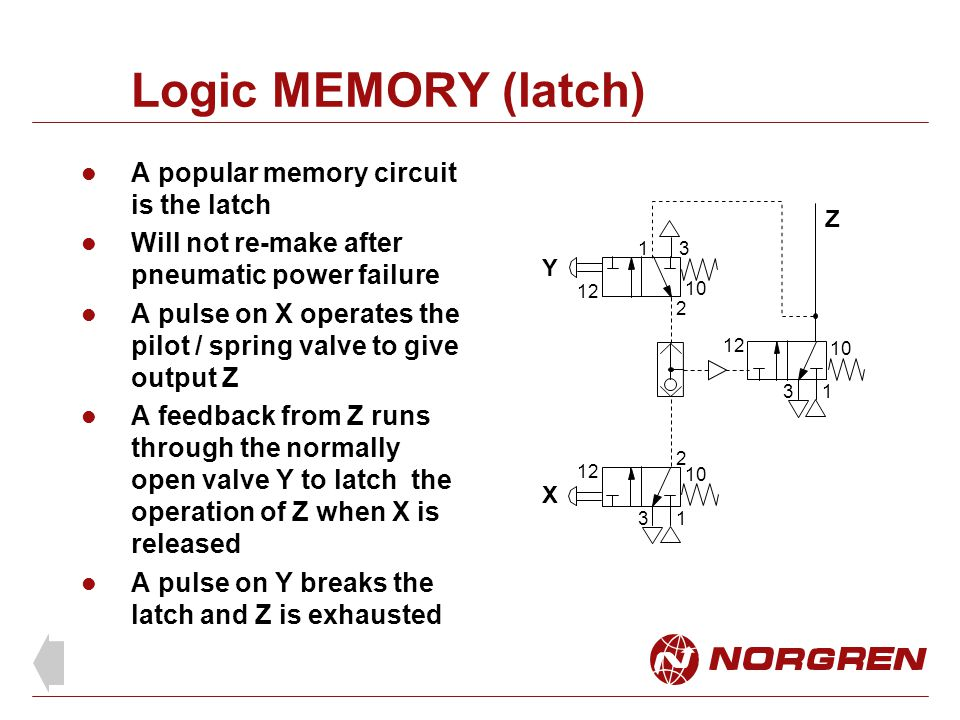 Logic MEMORY (latch) A popular memory circuit is the latch Will not re-make after pneumatic power failure A pulse on X operates the pilot / spring valve to give output Z A feedback from Z runs through the normally open valve Y to latch the operation of Z when X is released A pulse on Y breaks the latch and Z is exhausted X Y Z 13 1 2 3 12 10 3 2 1 12 10 12 10