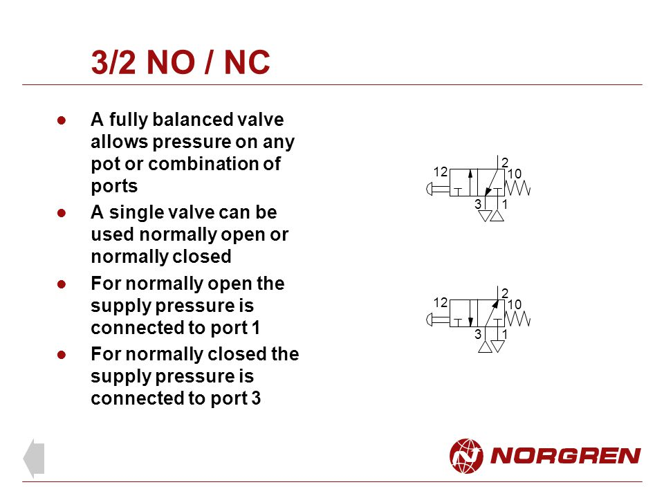 3/2 NO / NC A fully balanced valve allows pressure on any pot or combination of ports A single valve can be used normally open or normally closed For normally open the supply pressure is connected to port 1 For normally closed the supply pressure is connected to port 3 1 2 3 12 10 2 13 12 10