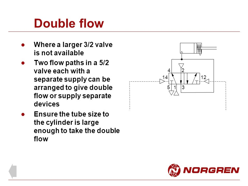 Double flow Where a larger 3/2 valve is not available Two flow paths in a 5/2 valve each with a separate supply can be arranged to give double flow or supply separate devices Ensure the tube size to the cylinder is large enough to take the double flow 42 13 1214 5