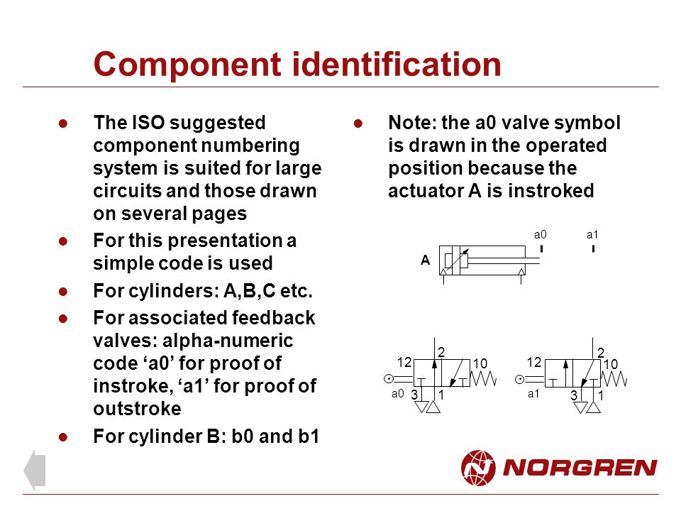 Component identification The ISO suggested component numbering system is suited for large circuits and those drawn on several pages For this presentation a simple code is used For cylinders: A,B,C etc.