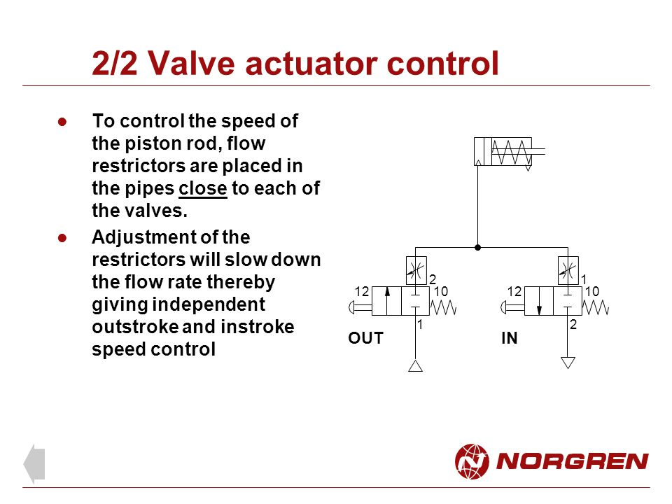 2/2 Valve actuator control To control the speed of the piston rod, flow restrictors are placed in the pipes close to each of the valves.
