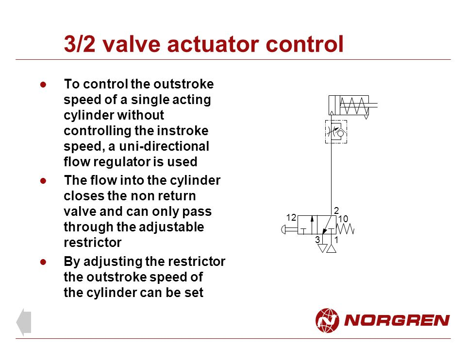 3/2 valve actuator control To control the outstroke speed of a single acting cylinder without controlling the instroke speed, a uni-directional flow regulator is used The flow into the cylinder closes the non return valve and can only pass through the adjustable restrictor By adjusting the restrictor the outstroke speed of the cylinder can be set 1 2 3 12 10