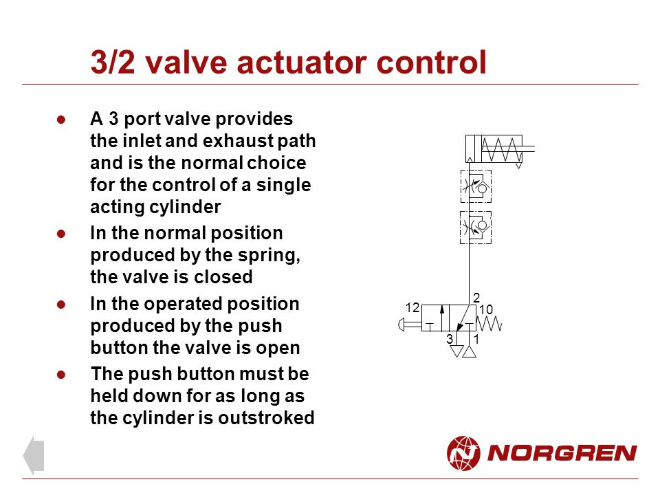 3/2 valve actuator control A 3 port valve provides the inlet and exhaust path and is the normal choice for the control of a single acting cylinder In the normal position produced by the spring, the valve is closed In the operated position produced by the push button the valve is open The push button must be held down for as long as the cylinder is outstroked 1 2 3 12 10