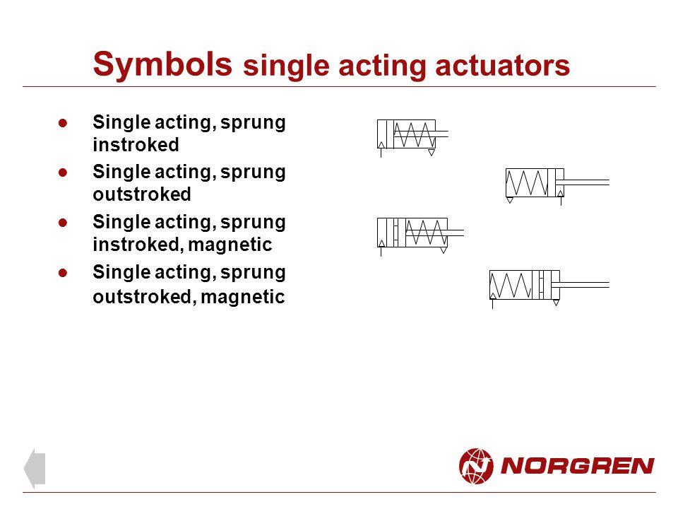 Symbols single acting actuators Single acting, sprung instroked Single acting, sprung outstroked Single acting, sprung instroked, magnetic Single acting, sprung outstroked, magnetic