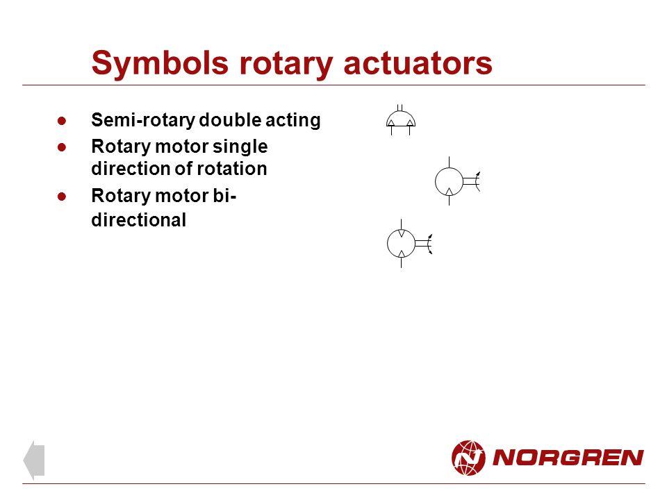 Pneumatic Rotary Actuator Symbol Symbols Rotary Actuators