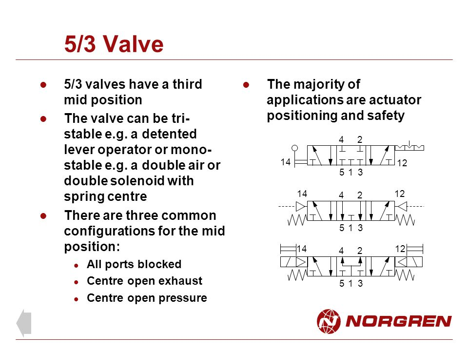 5/3 Valve 5/3 valves have a third mid position The valve can be tri- stable e.g.