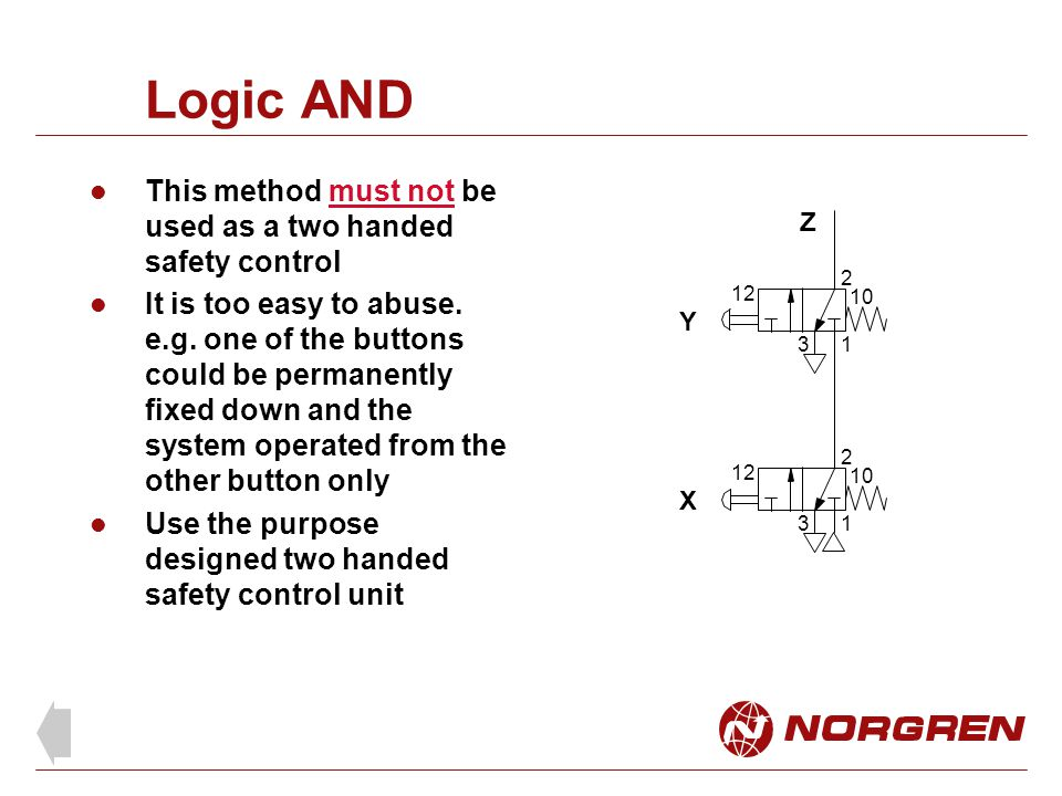 Logic AND This method must not be used as a two handed safety control It is too easy to abuse.