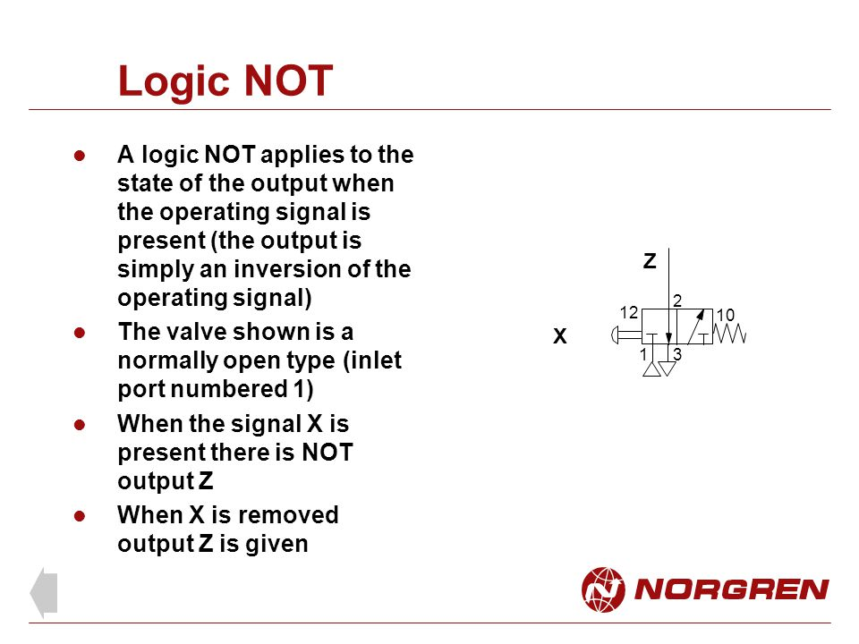 Logic NOT A logic NOT applies to the state of the output when the operating signal is present (the output is simply an inversion of the operating signal) The valve shown is a normally open type (inlet port numbered 1) When the signal X is present there is NOT output Z When X is removed output Z is given 2 31 12 10 Z X
