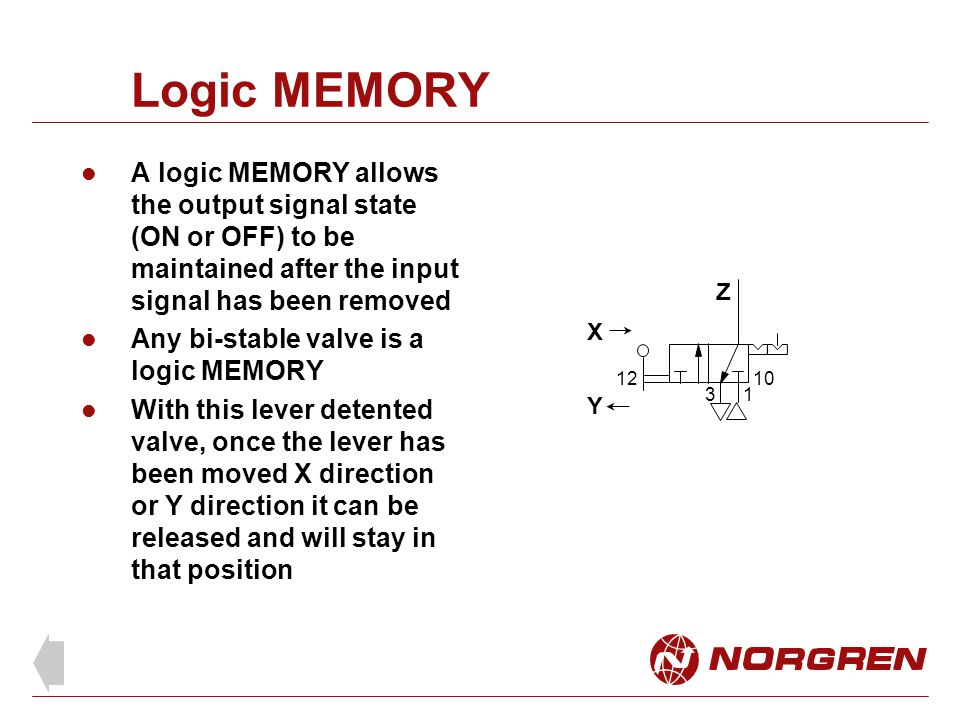 Logic MEMORY A logic MEMORY allows the output signal state (ON or OFF) to be maintained after the input signal has been removed Any bi-stable valve is a logic MEMORY With this lever detented valve, once the lever has been moved X direction or Y direction it can be released and will stay in that position Z X 13 10 Y 12