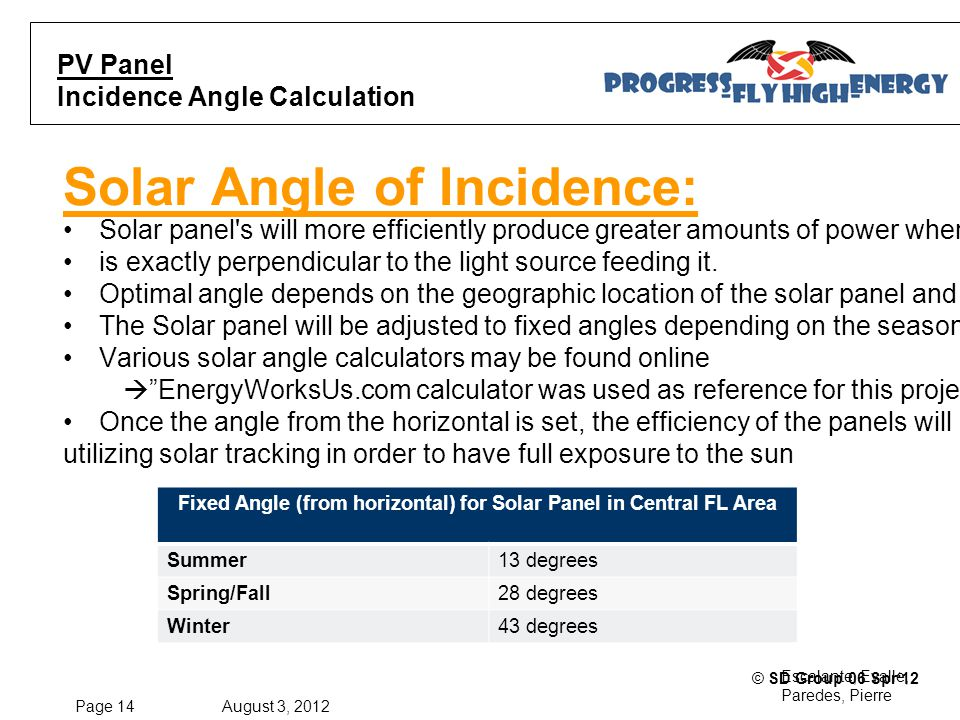 Page 14 August 3, 2012 Escalante, Evalle, Paredes, Pierre © SD Group 06 Spr'12 PV Panel Incidence Angle Calculation Solar Angle of Incidence: Solar panel s will more efficiently produce greater amounts of power when its oritentation is exactly perpendicular to the light source feeding it.