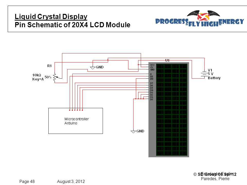 Page 48 August 3, 2012 Escalante, Evalle, Paredes, Pierre © SD Group 06 Spr'12 Liquid Crystal Display Pin Schematic of 20X4 LCD Module