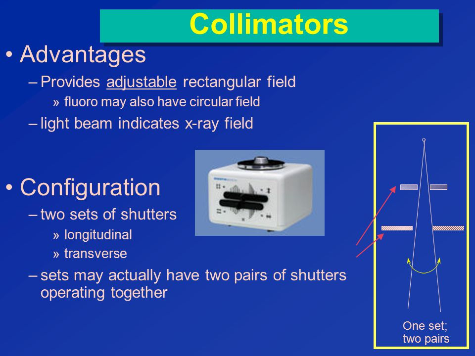 Collimators Generally include filter & light Lamp Mirror Filter Focal Spot Shutters (only 1 set shown)
