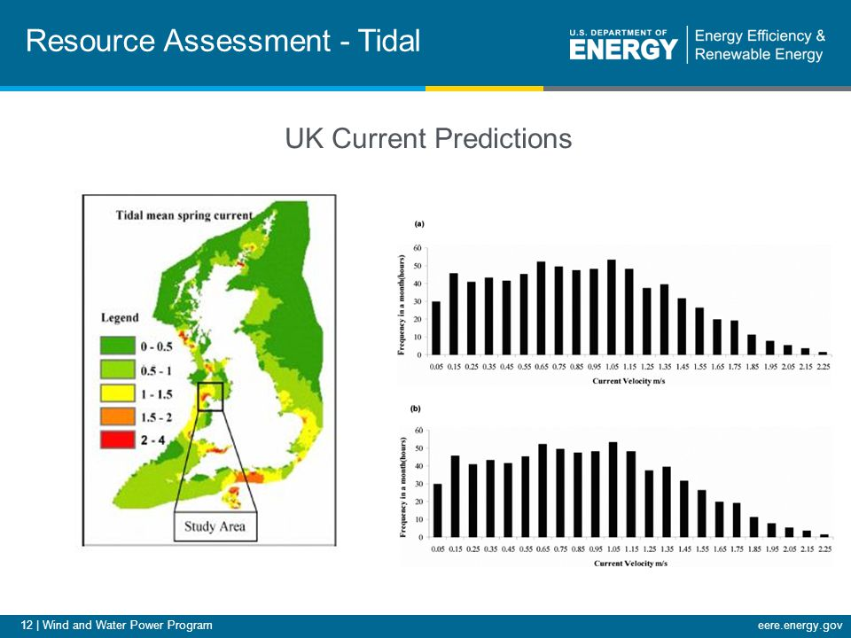 12 | Wind and Water Power Programeere.energy.gov Resource Assessment - Tidal UK Current Predictions