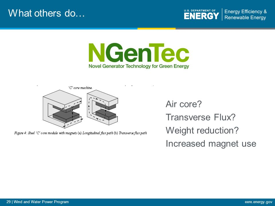 29 | Wind and Water Power Programeere.energy.gov What others do… Air core? Transverse Flux? Weight reduction? Increased magnet use