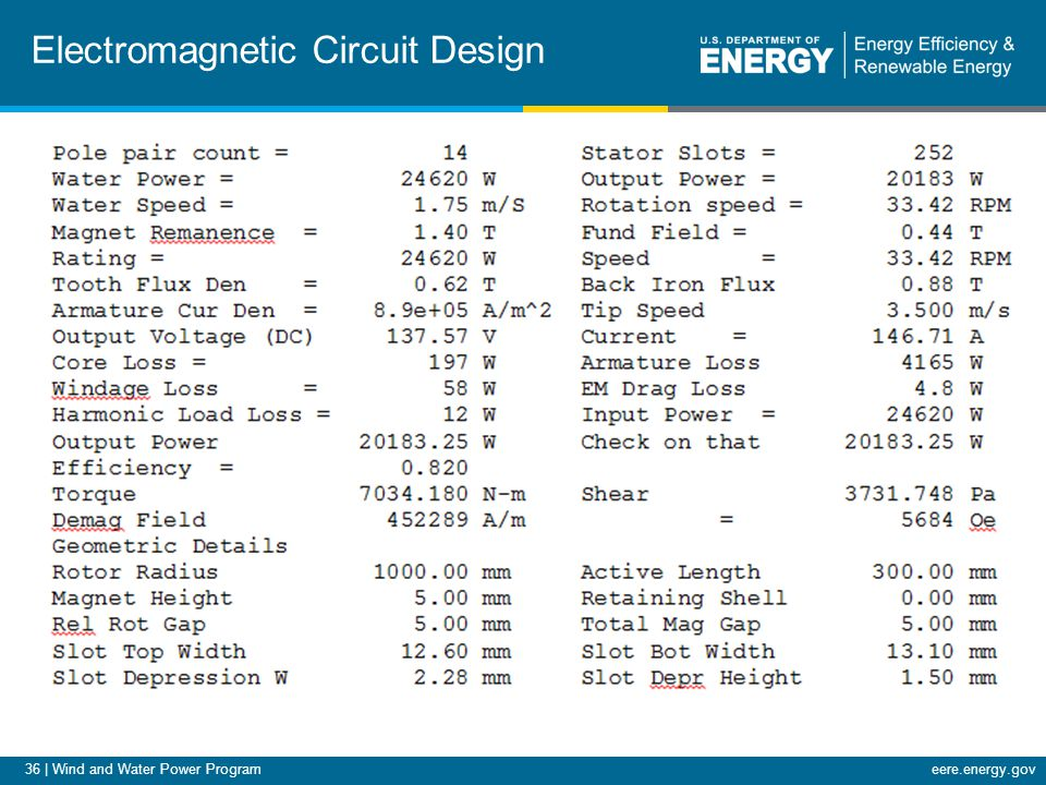 36 | Wind and Water Power Programeere.energy.gov Electromagnetic Circuit Design