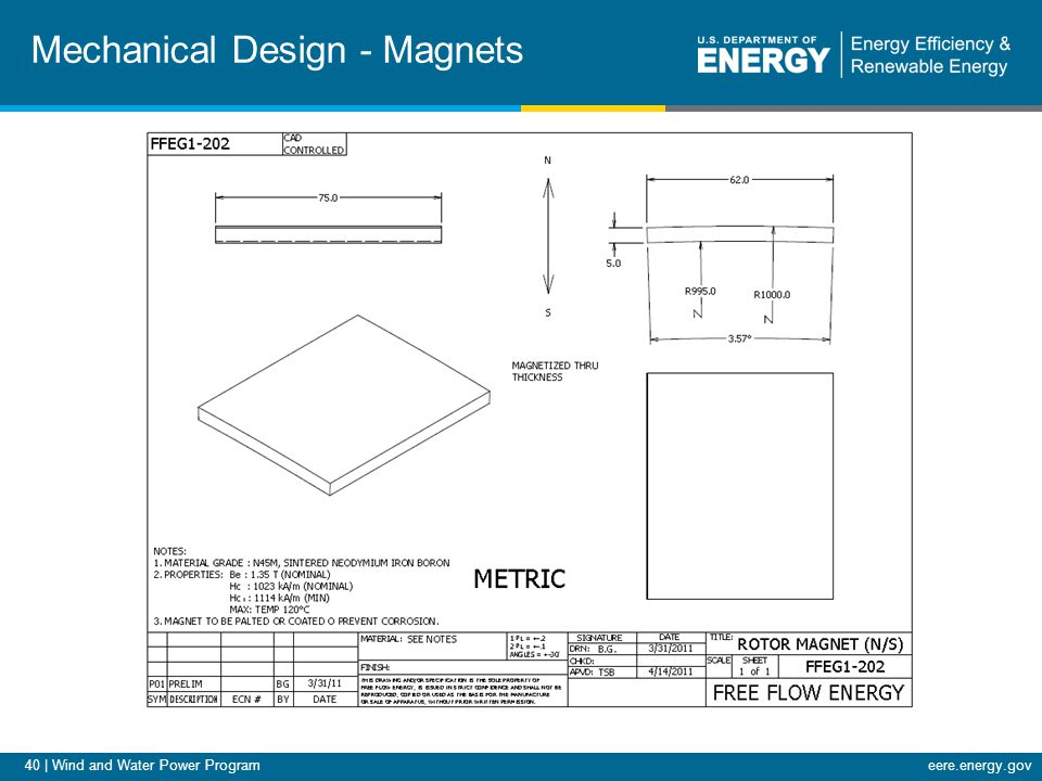 40 | Wind and Water Power Programeere.energy.gov Mechanical Design - Magnets