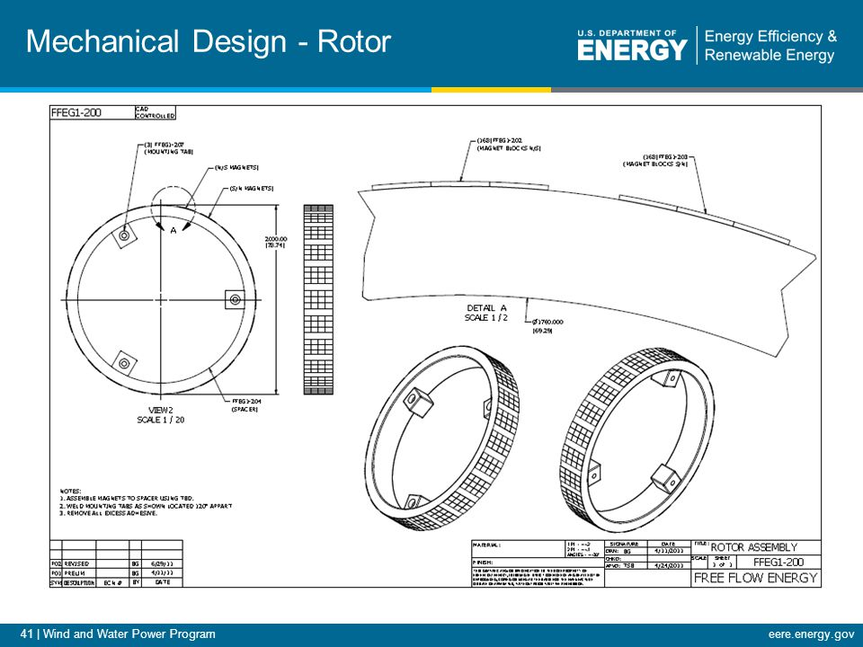 41 | Wind and Water Power Programeere.energy.gov Mechanical Design - Rotor