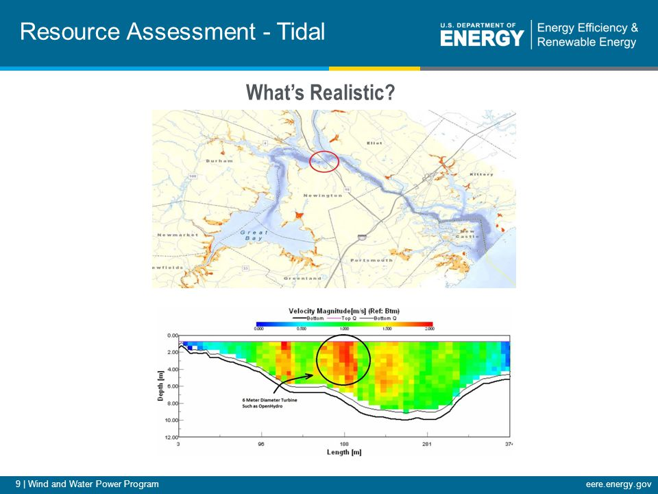 9 | Wind and Water Power Programeere.energy.gov Resource Assessment - Tidal What's Realistic?