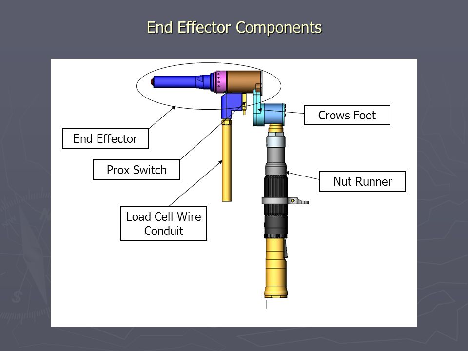 End Effector Components End Effector Prox Switch Load Cell Wire Conduit Crows Foot Nut Runner