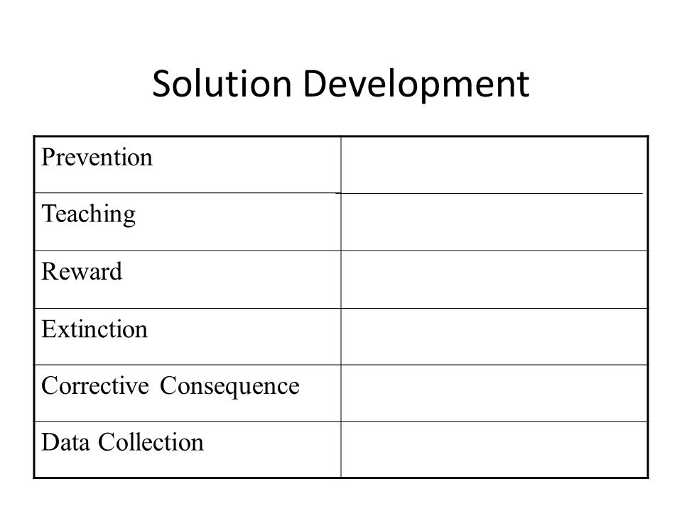 Solution Development Prevention Teaching Reward Extinction Corrective Consequence Data Collection