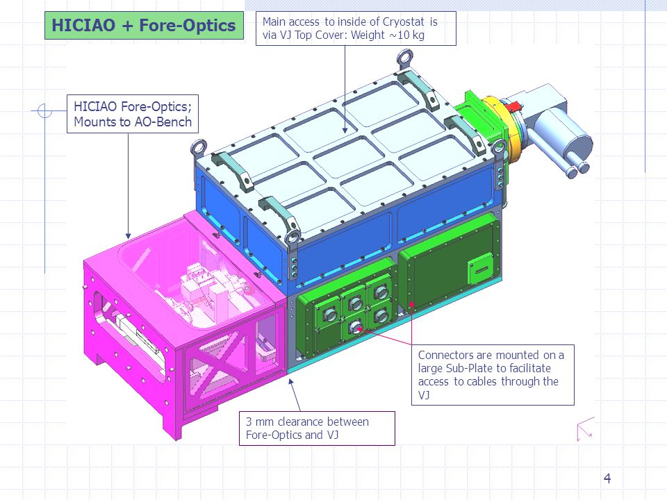 4 HICIAO + Fore-Optics Connectors are mounted on a large Sub-Plate to facilitate access to cables through the VJ Main access to inside of Cryostat is