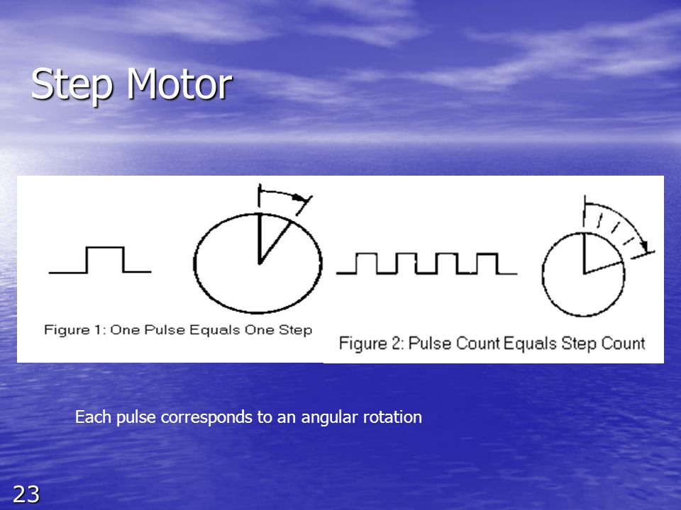 23 Step Motor Each pulse corresponds to an angular rotation