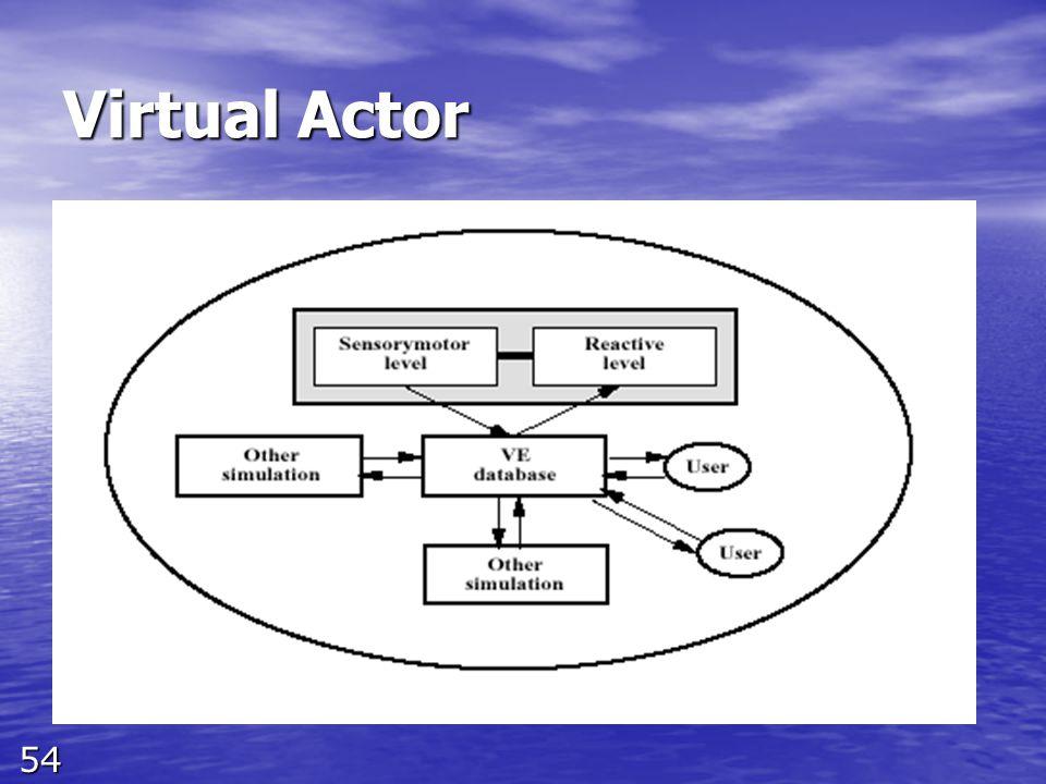 54 Virtual Actor