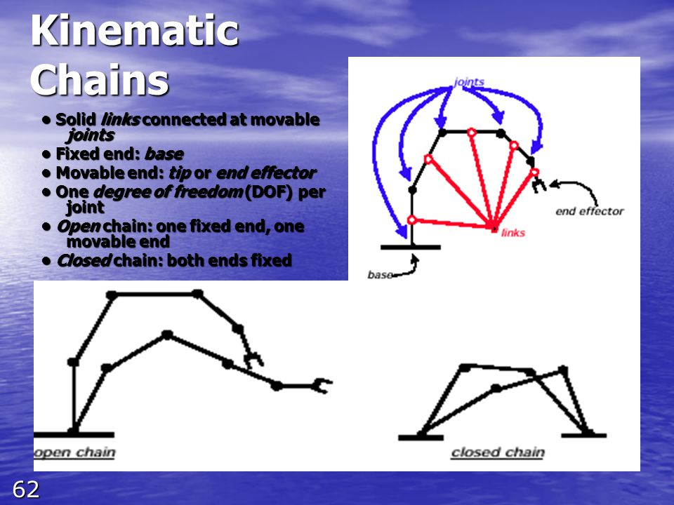 62 Kinematic Chains Solid links connected at movable joints Solid links connected at movable joints Fixed end: base Fixed end: base Movable end: tip o