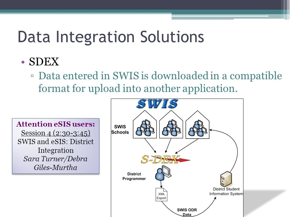 Data Integration Solutions SDEX ▫Data entered in SWIS is downloaded in a compatible format for upload into another application.