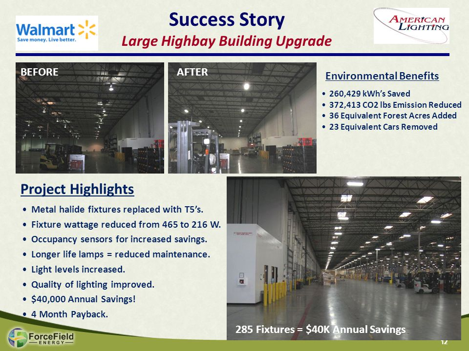 12 Success Story Large Highbay Building Upgrade Metal halide fixtures replaced with T5's.
