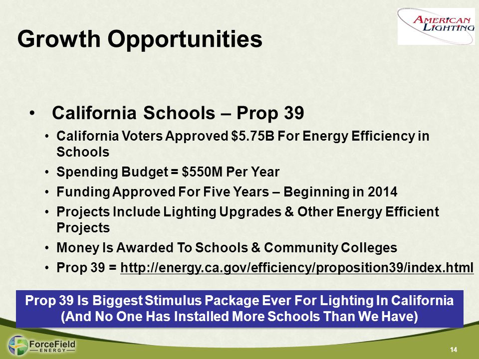 14 Growth Opportunities California Schools – Prop 39 California Voters Approved $5.75B For Energy Efficiency in Schools Spending Budget = $550M Per Year Funding Approved For Five Years – Beginning in 2014 Projects Include Lighting Upgrades & Other Energy Efficient Projects Money Is Awarded To Schools & Community Colleges Prop 39 = http://energy.ca.gov/efficiency/proposition39/index.html Prop 39 Is Biggest Stimulus Package Ever For Lighting In California (And No One Has Installed More Schools Than We Have) Prop 39 Is Biggest Stimulus Package Ever For Lighting In California (And No One Has Installed More Schools Than We Have)