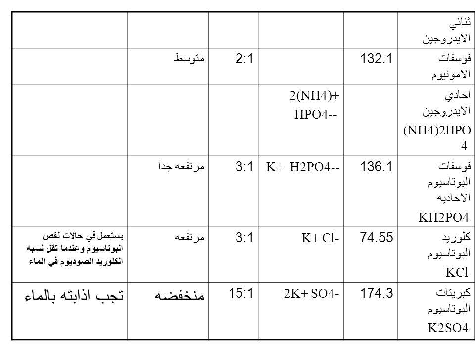 ثنائي الايدروجين فوسفات الامونيوم 132.12:1 متوسط احادي الايدروجين (NH4)2HPO 4 2(NH4)+ HPO4-- فوسفات البوتاسيوم الاحاديه KH2PO4 136.1K+ H2PO4--3:1 مرتف
