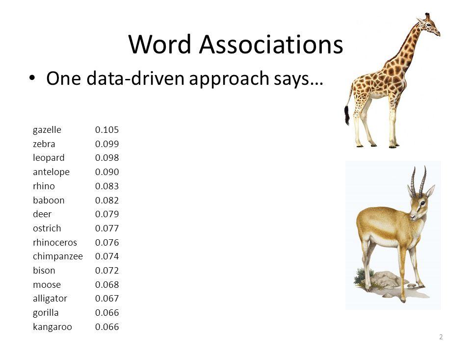 Word Associations One data-driven approach says… 2 gazelle0.105 zebra0.099 leopard0.098 antelope0.090 rhino0.083 baboon0.082 deer0.079 ostrich0.077 rhinoceros0.076 chimpanzee0.074 bison0.072 moose0.068 alligator0.067 gorilla0.066 kangaroo0.066
