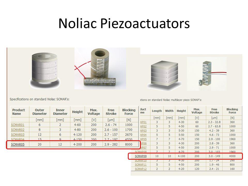 Noliac Piezoactuators