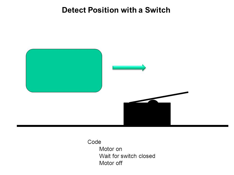Detect Position with a Switch Code Motor on Wait for switch closed Motor off