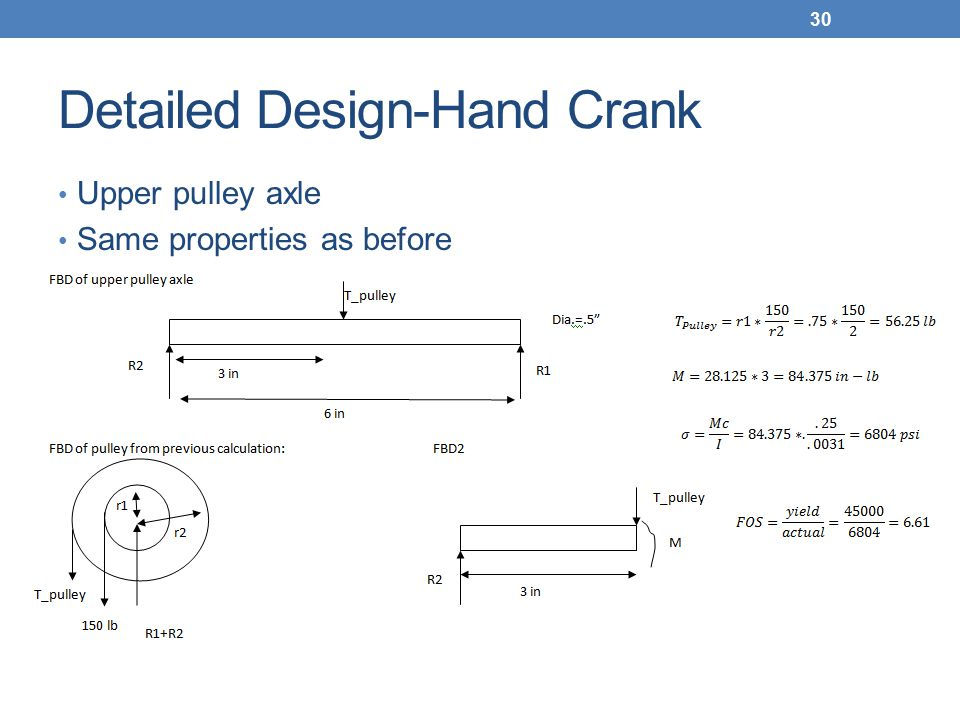 Detailed Design-Hand Crank Upper pulley axle Same properties as before 30