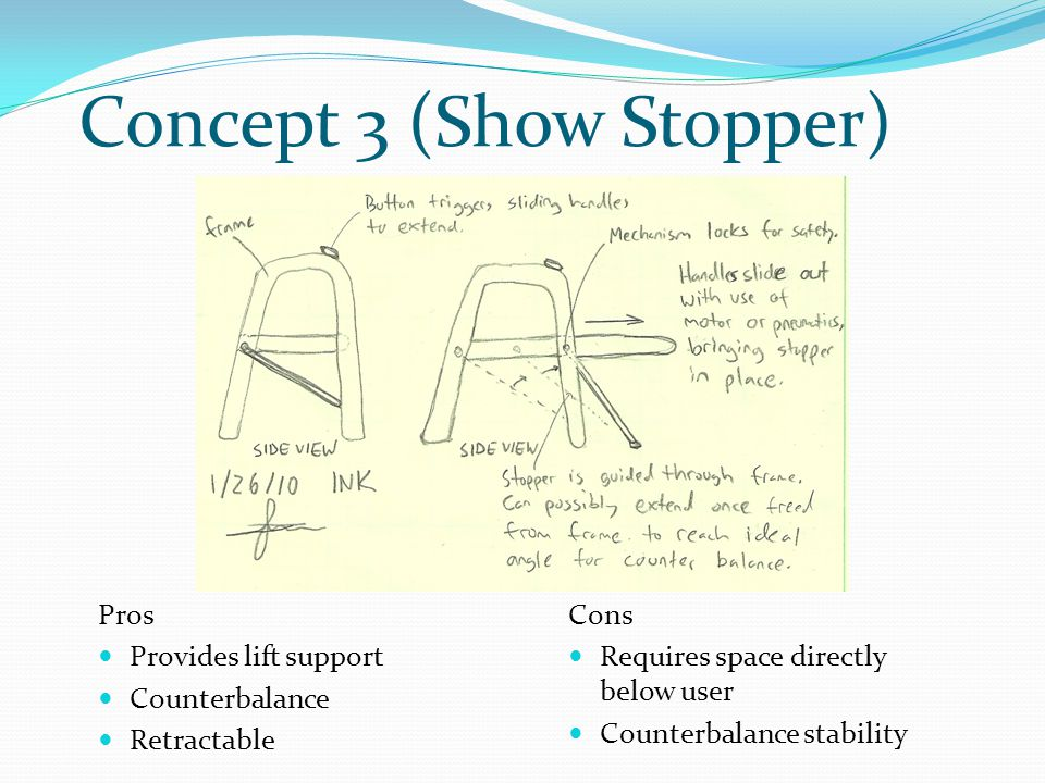 Concept 3 (Show Stopper) Pros Provides lift support Counterbalance Retractable Cons Requires space directly below user Counterbalance stability